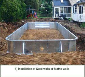 View The Steps Of A Typical Inground Pool Installation